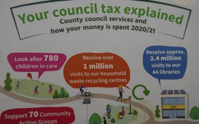 Cómo funciona el council tax